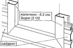 Схема отделки наличником