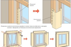 Схема отделки окна сайдингом